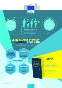 AL_infographic4inBalance_V8